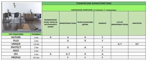 instruktsiya_po_vyboru_podkhodyashchey_podlozhki_2.jpg
